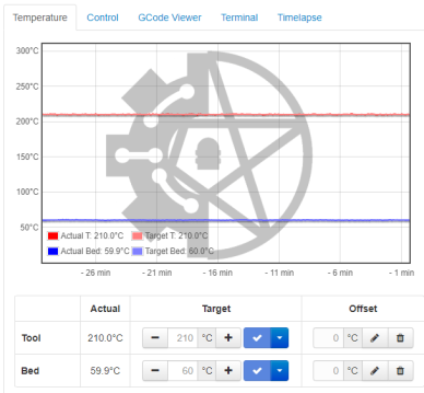 octoprint temp graph.PNG